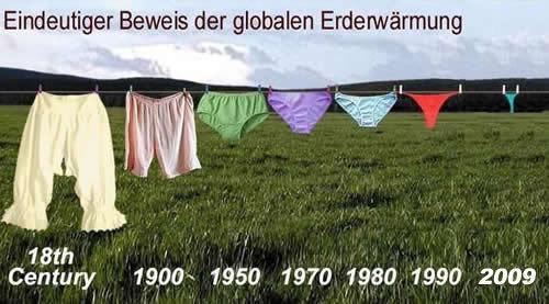 globale erwäermung